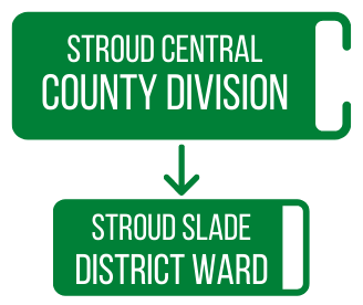 District wards make up County divisions